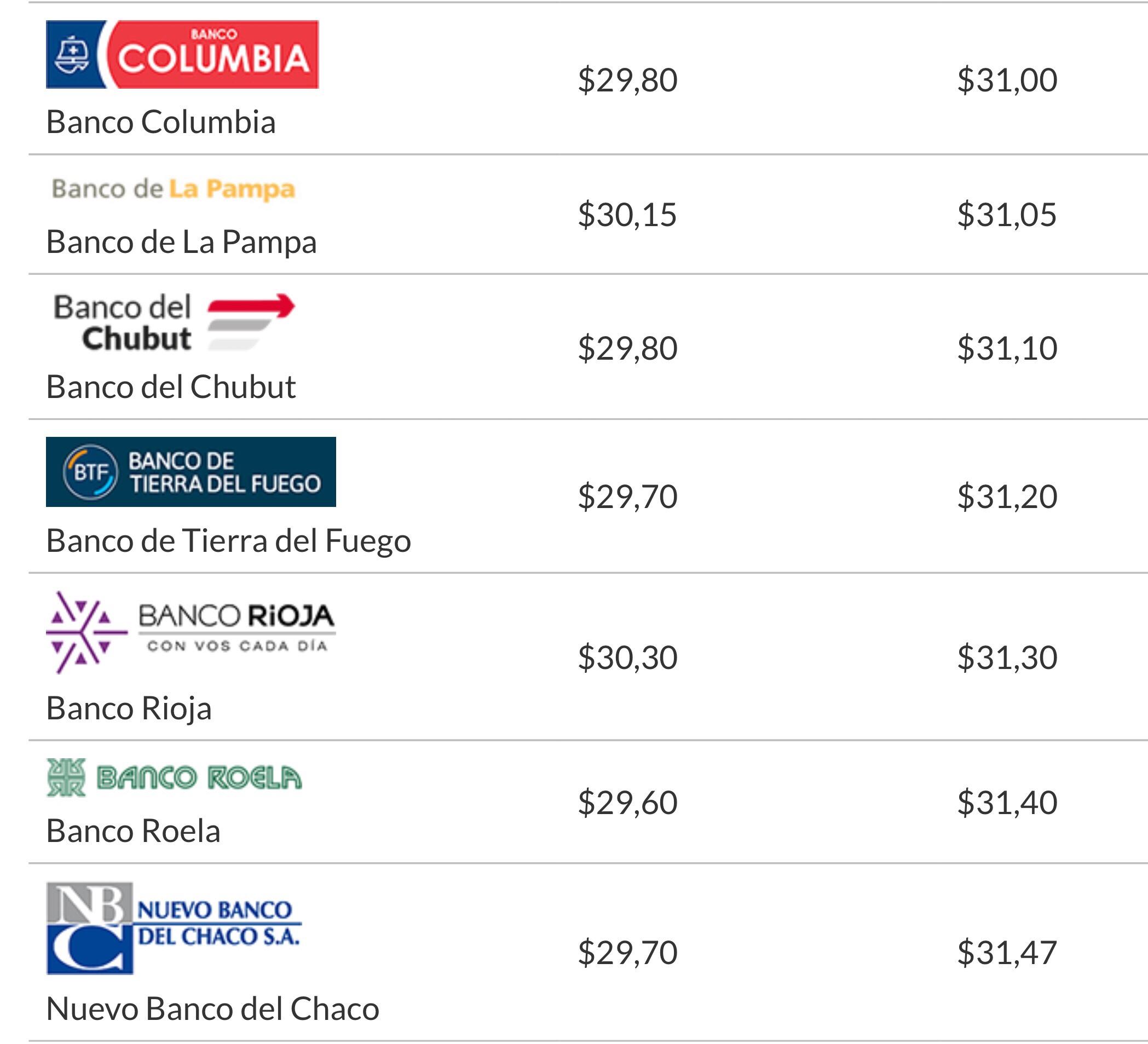 Cotización dólar Argentina 23/08/18