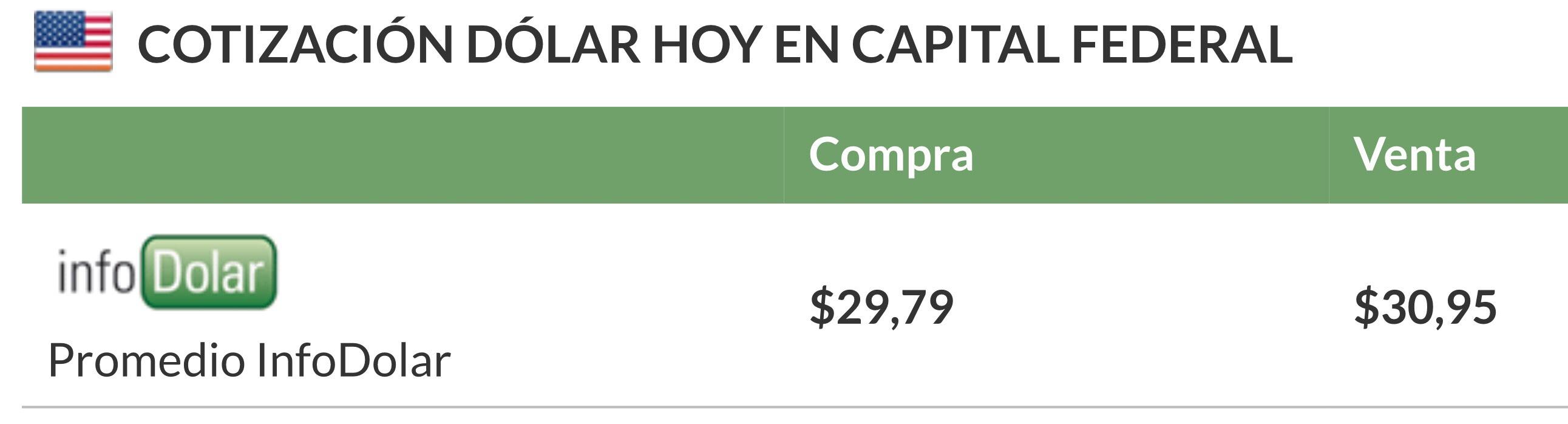Cotización promedio dólar Argentina 23/08/18