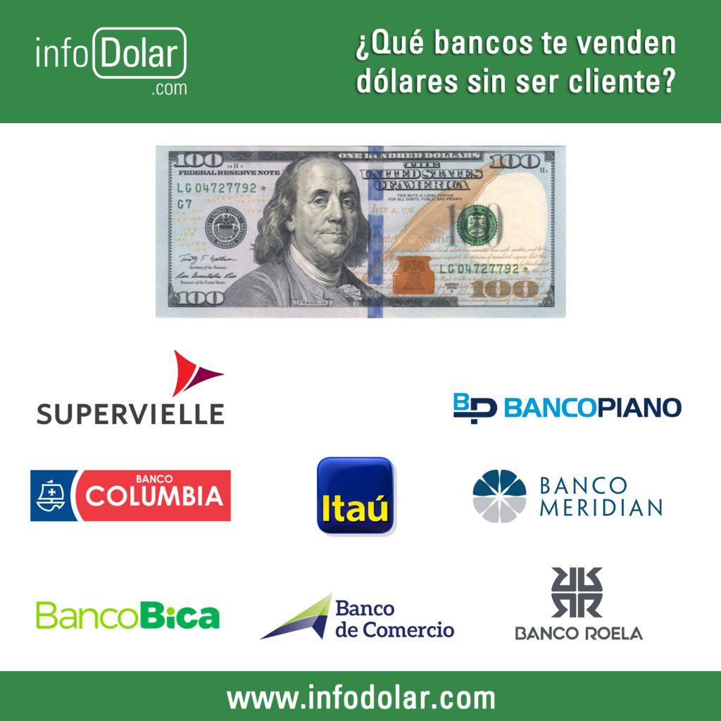 Bancos que venden dólares a no clientes