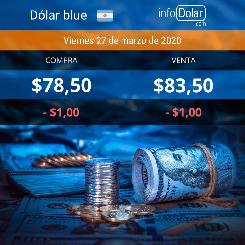 dólar blue 29 de marzo 2020