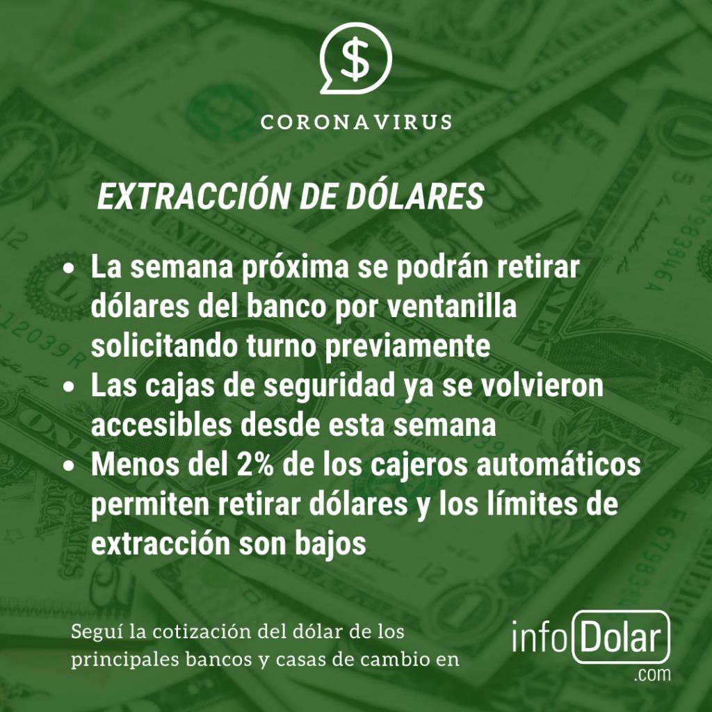 Extracción de dólares