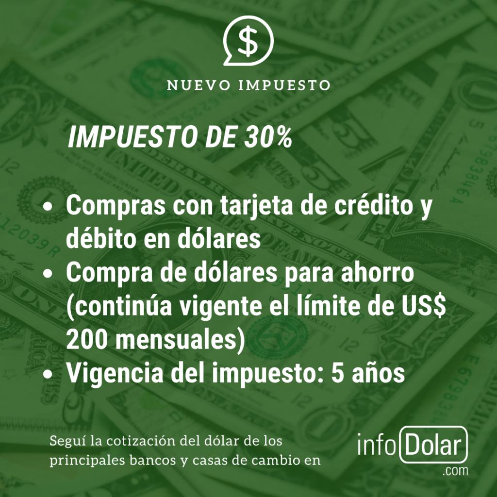 Impuesto PAIS 30