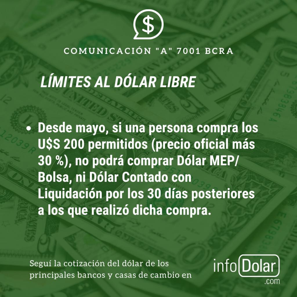 Límites al dólar libre
