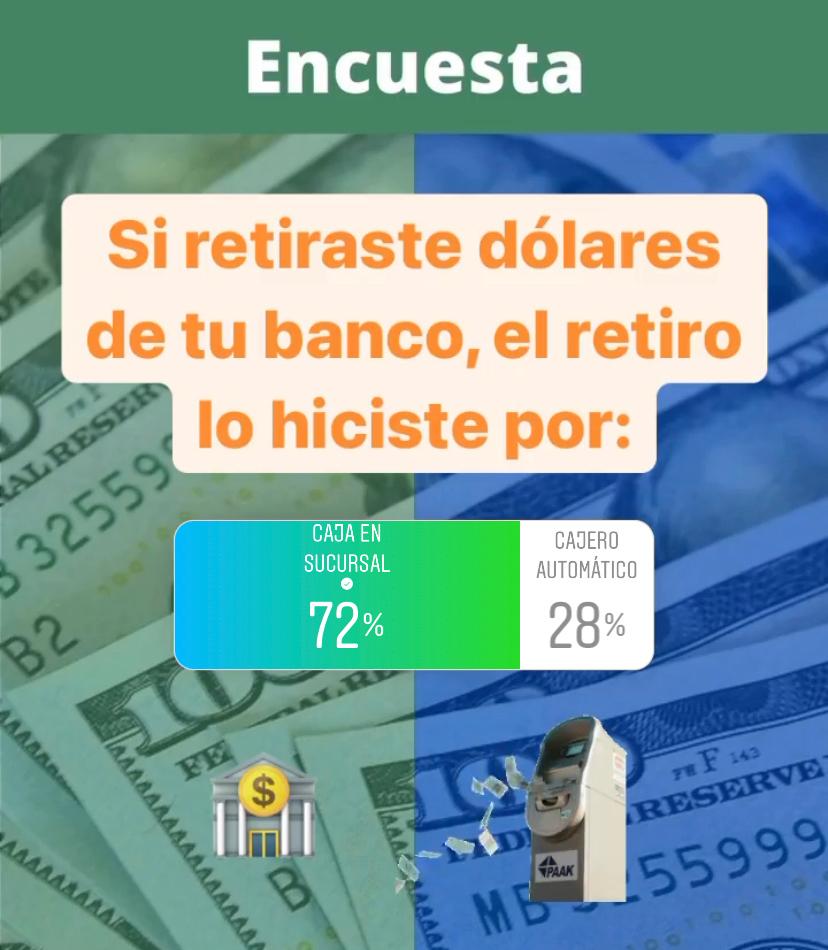 Si retiraste dólares de tu banco, ¿por dónde hiciste el retiro?