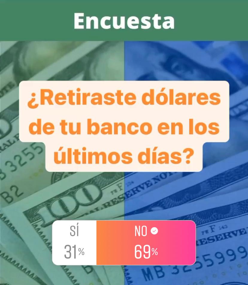 ¿Retiraste dólares de tu banco en los últimos días?