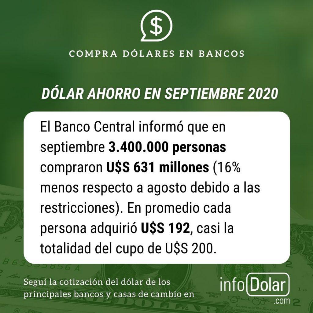 Compra dólar solidario septiembre 2020