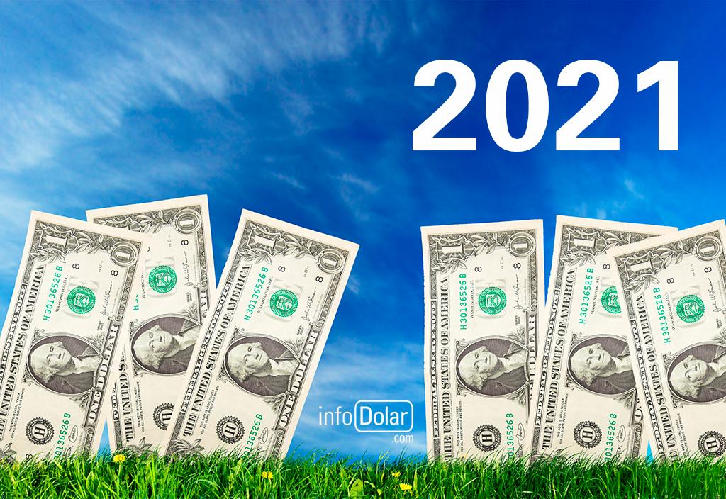 Dólar blue 2021