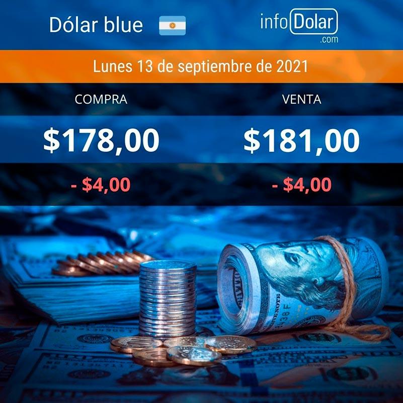 Precio Dólar blue luego de las PASO - 13 septiembre de 2021
